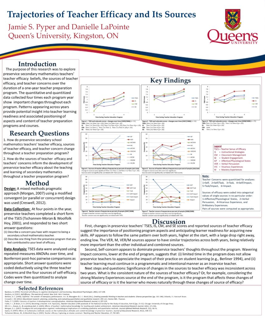academic poster of study results